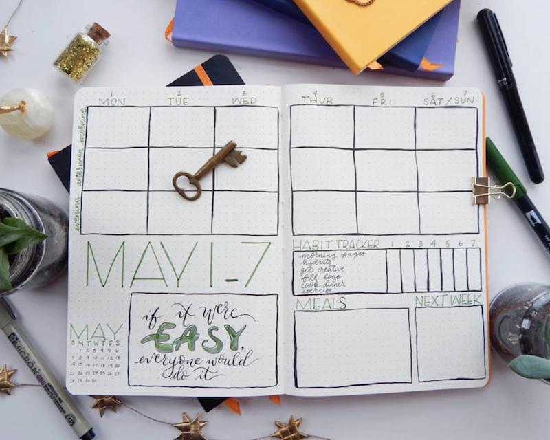Little Coffee Fox's time block weekly bullet journal spread