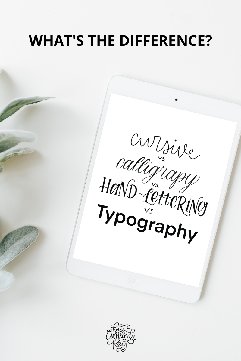 Ipad mockup with example of cursive, calligraphy, hand lettering and typography